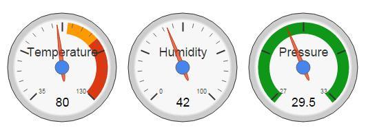 Temp Humidity Baro-Pressure