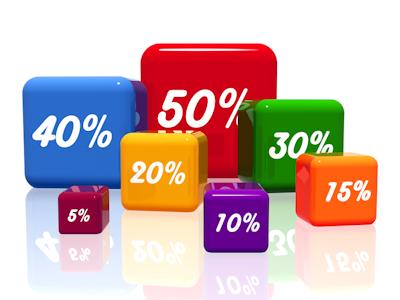 percentage