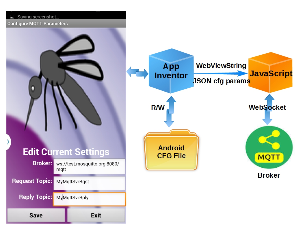 Internet of Home Things » MQTT for App Inventor – Adding